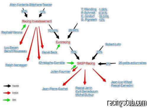 organigramme3-edc44.jpg